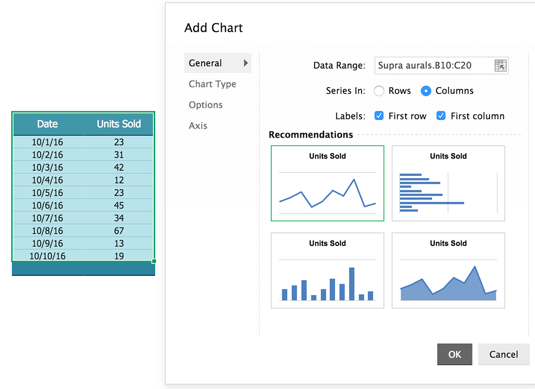 Zoho Sheet New Features